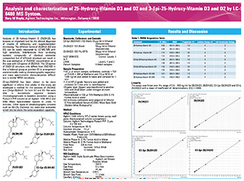 analysis-and-characterization-of-25-hydroxy-vitamin-d3-and-d2-and-3-epi-25-hydroxy-vitamin